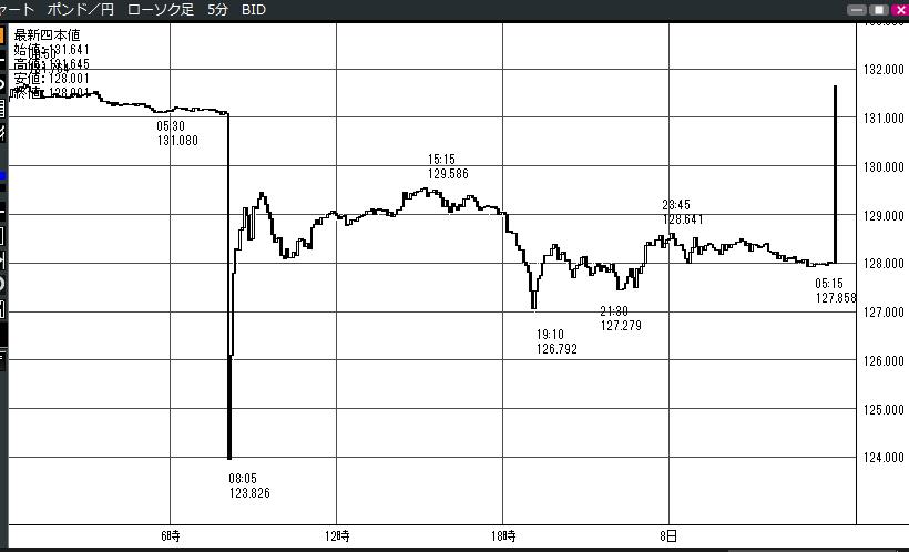 2016-10-7-ponen