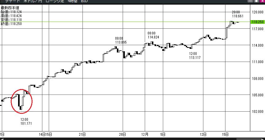 doruen-2016-12-16